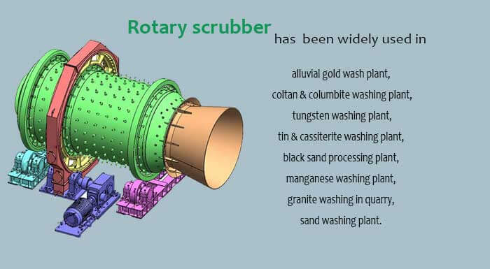 rotary scrubber