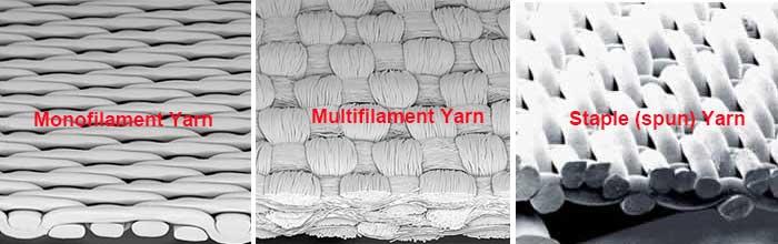yarn types