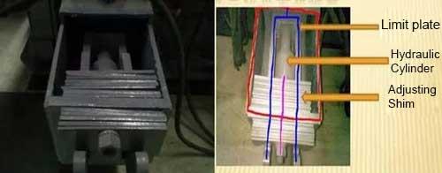 adjustment device