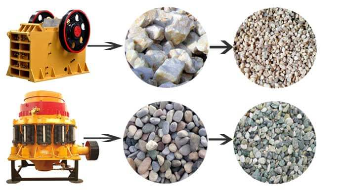 Cone Crusher vs Jaw Crusher
