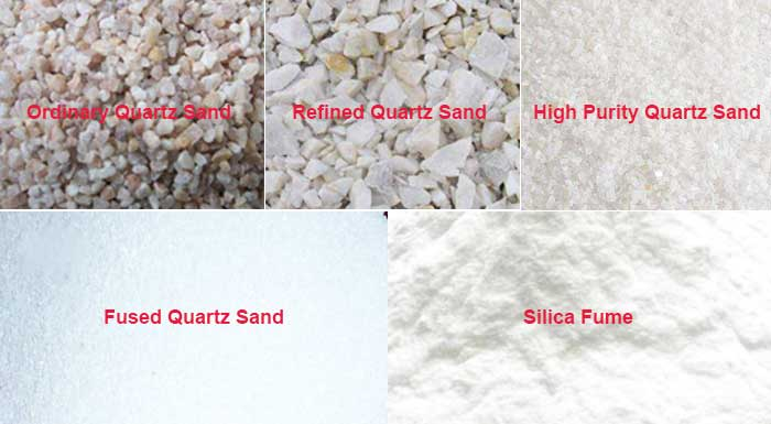 What is Quartz Sand | How Many Types of Quartz Sand