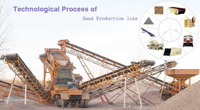 sand plant process