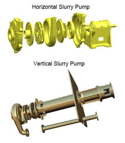 slurry pump types