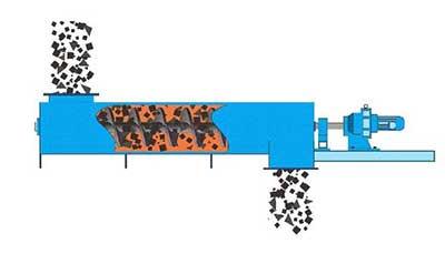 screw conveyor working principle